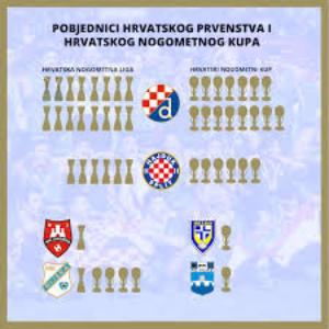 Mostarska ispovijed-Dinamo je otišao u stečaj